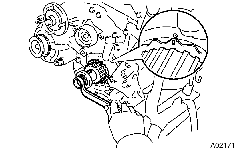 Toyota Supra JZA80 / 2JZ-GTE Engine / Timing belt installation