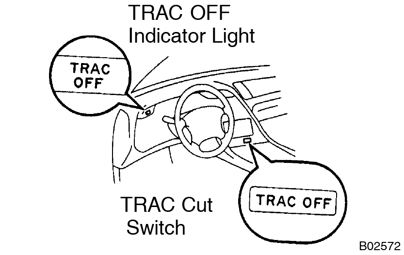Tacoma Check Engine Light And Trac Off Decoratingspecial Com