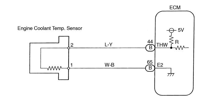 Toyota Supra Jza80    Diagnostics    Circuit Inspection 2jz
