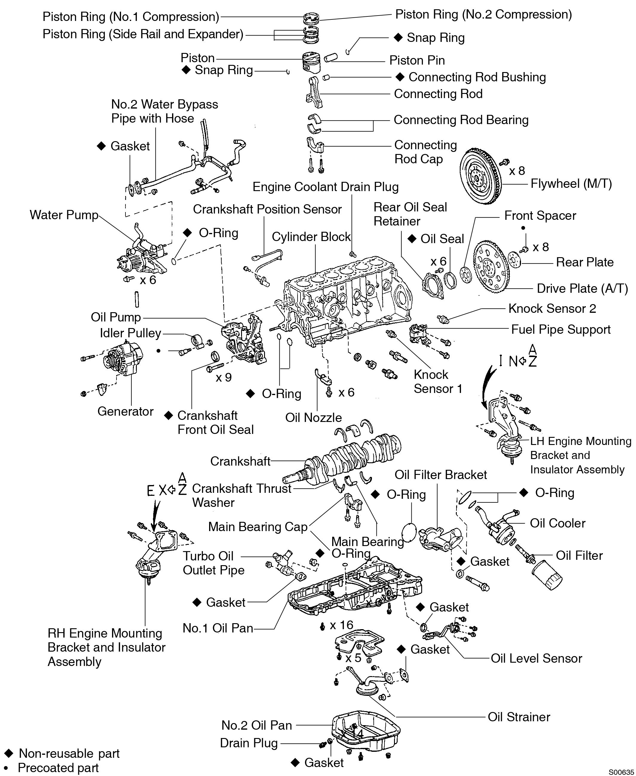 Toyota Supra JZA80 / 2JZ-GTE Engine / Cylinder block ...