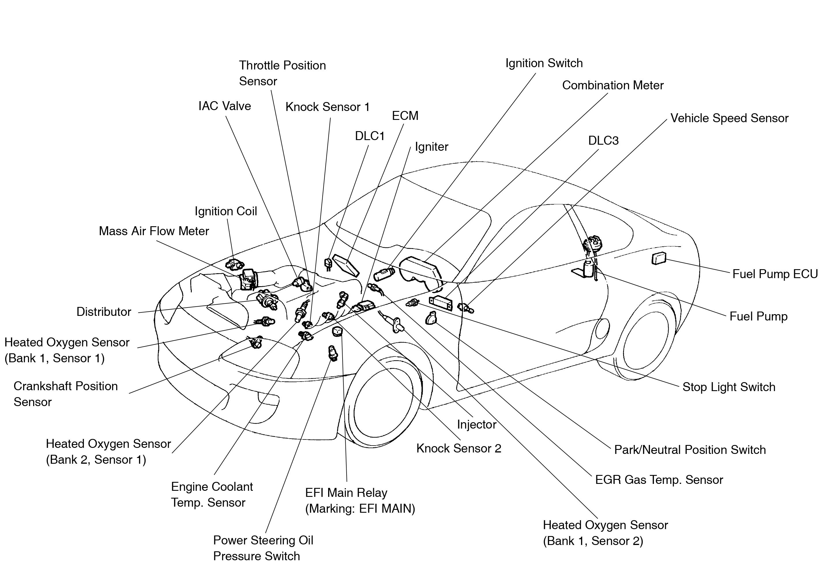 Toyota Supra JZA80 / Diagnostics / Parts location 2JZ-GE engine
